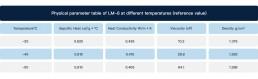 LM-8 参数表